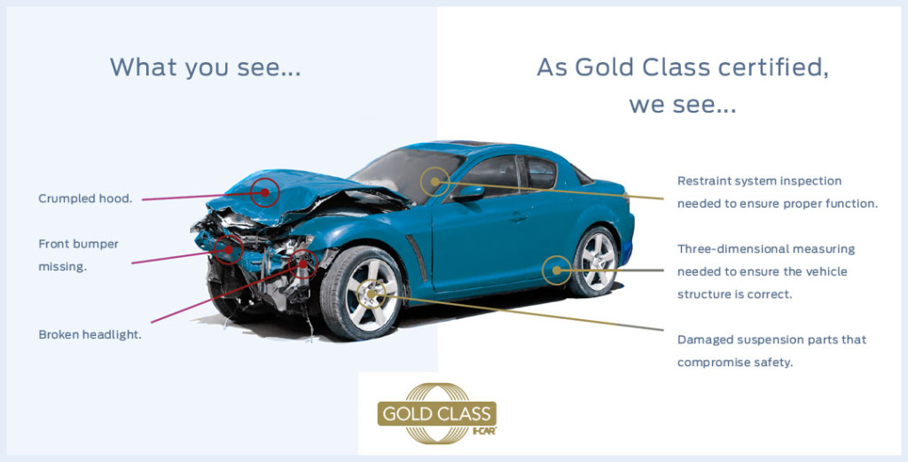 Ford Aluminum Cadillac Ct 6 Certified Bronxville Auto Collision